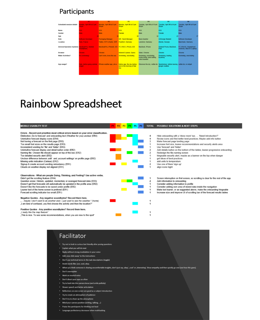 Slide of Rainbow spread sheet