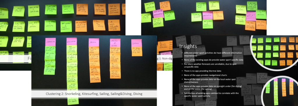 Slides of affinity mapping