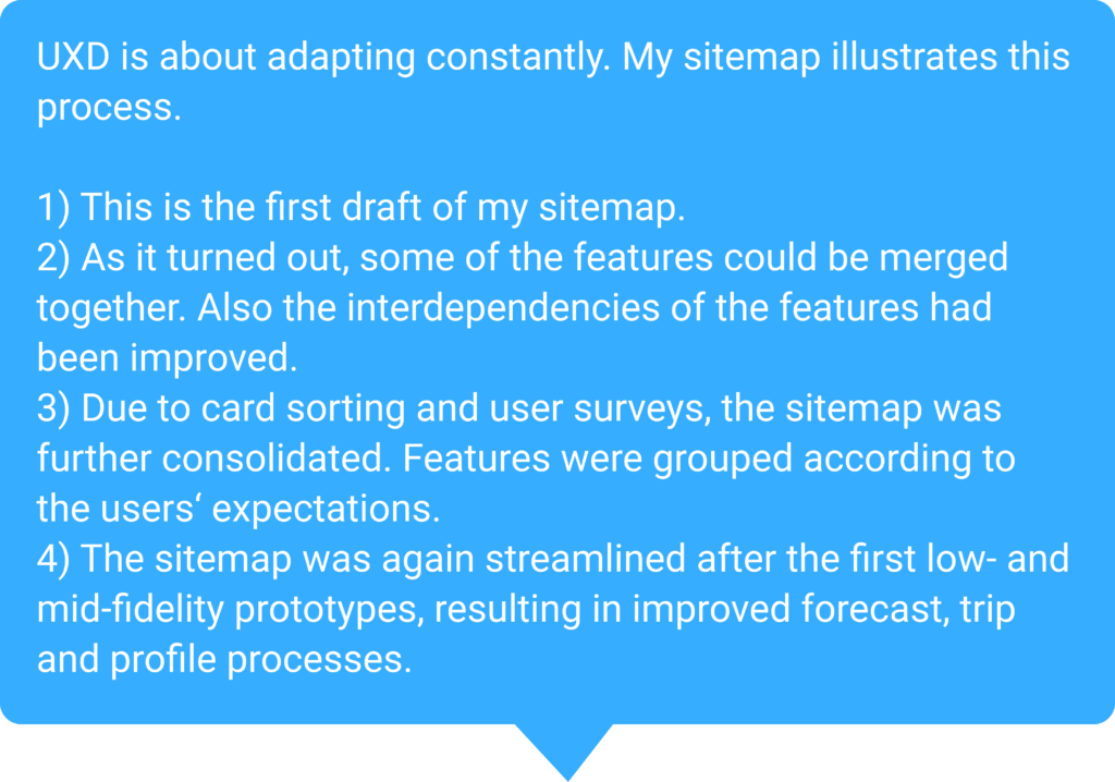 Text explaining the sitemap evolution